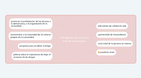 Mind Map: la drogadicción como un mal en la sociedad