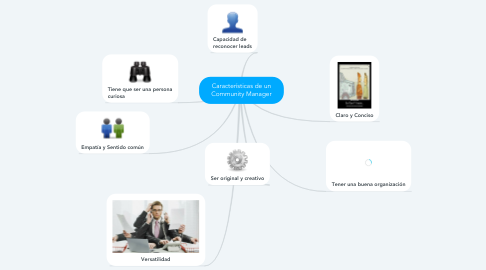 Mind Map: Características de un Community Manager