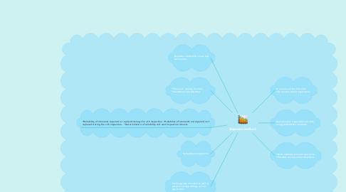Mind Map: Bayesian method.