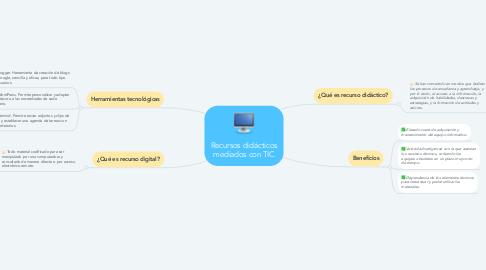 Mind Map: Recursos didácticos mediados con TIC