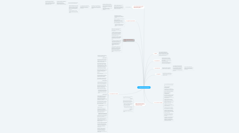 Mind Map: Clases de normas juridicas