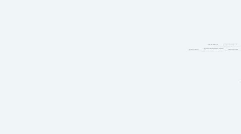 Mind Map: START