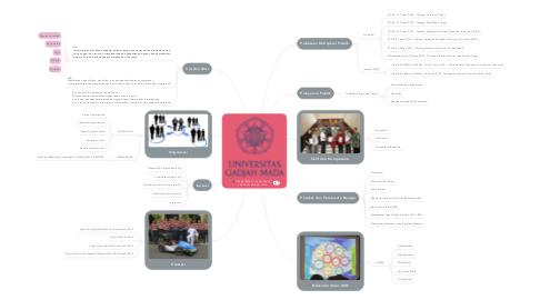 Mind Map: DEPARTEMEN TEKNIK MESIN       SEKOLAH VOKASI UGM
