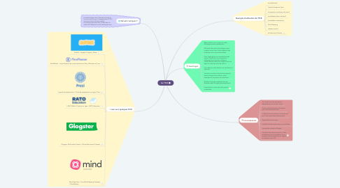 Mind Map: les TICE