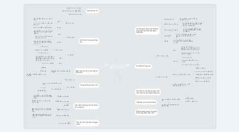 Mind Map: ĐỘNG LỰC: TỪ KHÁI NIỆM ĐẾN ỨNG DỤNG