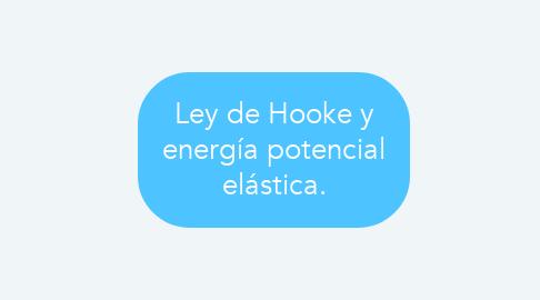 Mind Map: Ley de Hooke y energía potencial elástica.