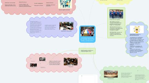 Mind Map: Problemas de la educación en Colombia.