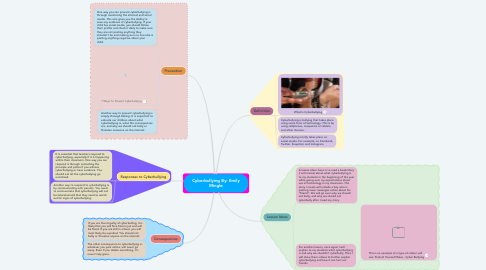 Mind Map: Cyberbullying By: Emily Mingle