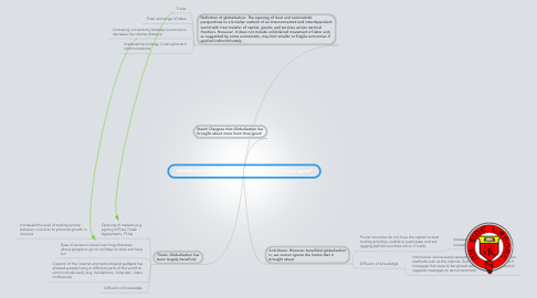 Mind Map: Globalisation has done more harm than good. Do you agree?