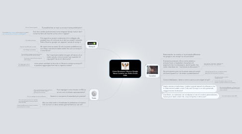 Mind Map: Come Diventare il Nuovo Google News Curation con Robin Good Q&A