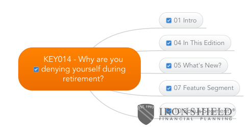 Mind Map: KEY014 - Why are you denying yourself during retirement?