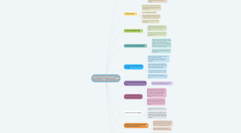 Mind Map: How to Live a Meaningful Life