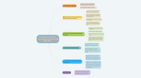 Mind Map: The 5 Lessons I Learned From Messing Up My First TEDx Talk