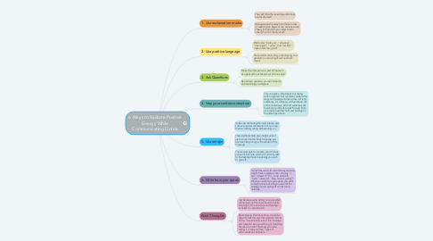 Mind Map: 6 Ways to Radiate Positive Energy While Communicating Online