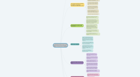 Mind Map: How Learning New Skills Rewire Your Brain