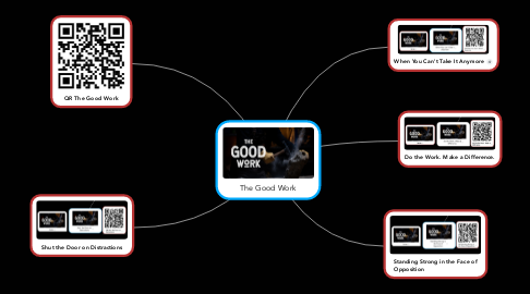 Mind Map: The Good Work