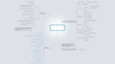Mind Map: Technical Tools for Audience Interaction at Events: Functions, Pros and Cons, Vendors.