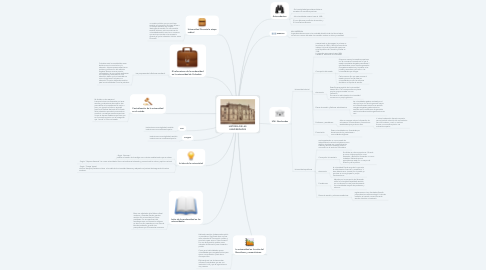 Mind Map: HISTORIA DE LAS UNIVERSIDADES