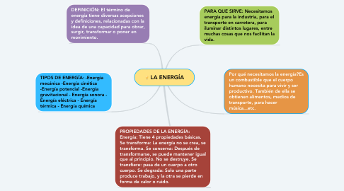 Mind Map: LA ENERGÍA