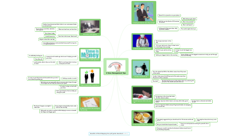 Mind Map: 9 Time Management Tips