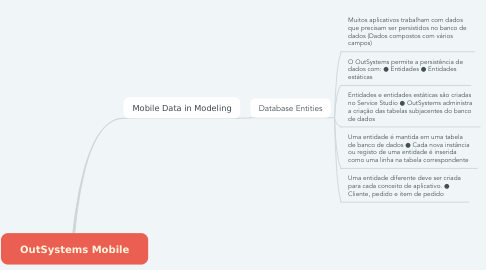 Mind Map: OutSystems Mobile
