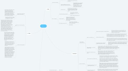 Mind Map: Debate (1)