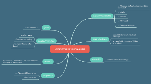 Mind Map: มหาเวสสันดรชาดกกัณฑ์มัทรี