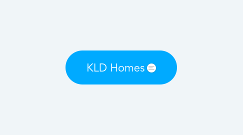 Mind Map: KLD Homes