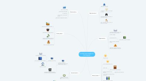Mind Map: Моя будущая профессия - мое будущее