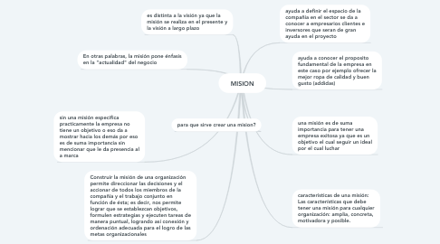 Mind Map: MISION