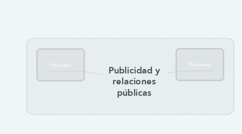 Mind Map: Publicidad y relaciones públicas