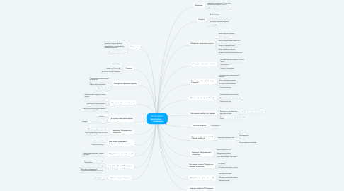 Mind Map: #TheRealReal покупатели -> <- продавцы