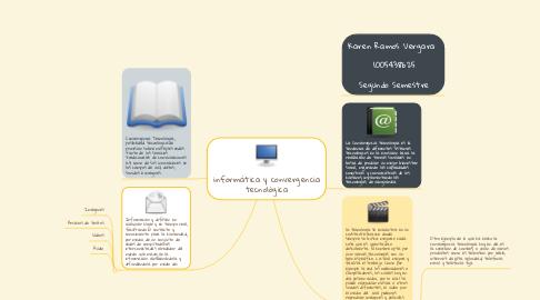 Mind Map: informática y convergencia tecnológica