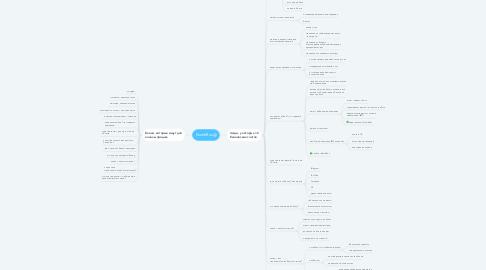 Mind Map: NumbRus