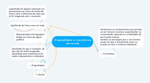 Mind Map: Originalidade e consciência da escrita