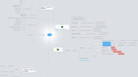 Mind Map: o