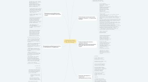 Mind Map: Политические партии, партийные системы и общественно-политические движения. Избирательные системы и политические коммуникации.