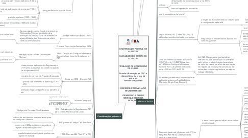 Mind Map: UNIVERSIDADE FEDERAL DE ALAGOAS  FACULDADE DE DIREITO DE ALAGOAS   TRABALHO DE CONCLUSÃO DE CURSO:  Fraude à Execução no CPC: a dependência da prova de má-fé do terceiro-adquirente   DISCENTE: RAÍ MACHADO KRONEMBERGER   ORIENTADOR: PEDRO HENRIQUE PEDROSA NOGUEIRA