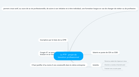 Mind Map: Le PTP : projet de transition professionnel