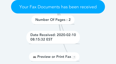 Mind Map: Your Fax Documents has been received