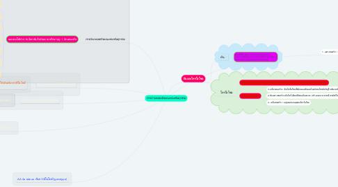Mind Map: Jsizmd