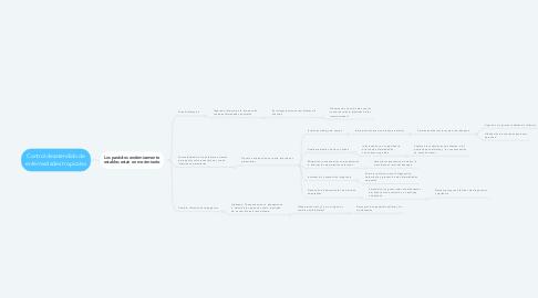 Mind Map: Control desatendido de enfermedades tropicales