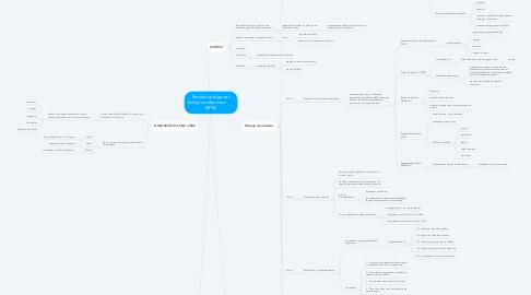 Mind Map: Residuos peligrosos biológico infeccioso.        (RPBI)