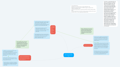 Mind Map: How can a Plant based  diet improve everyday life?