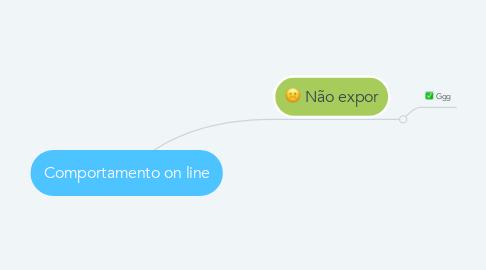 Mind Map: Comportamento on line