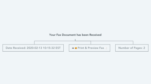 Mind Map: Your Fax Document has been Received