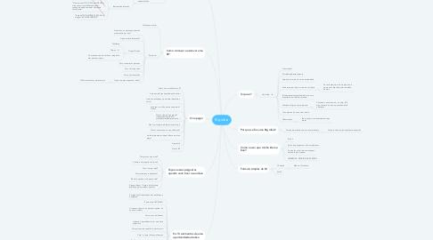 Mind Map: Big ideia