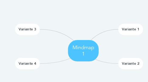Mind Map: Mindmap 1