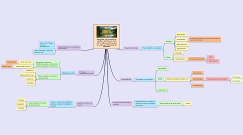 Mind Map: Geografía.  Es la ciencia de estudio o distribución de la tierra. Algunos teóricos que lo avalan son: Emmanuel De Martonne
