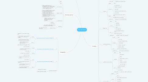 Mind Map: Нижнее бельё